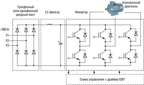 Преобразователь частоты и числа фаз на транзисторах