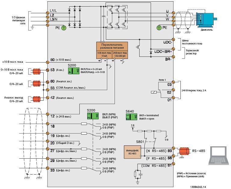 Частотный преобразователь danfoss инструкции
