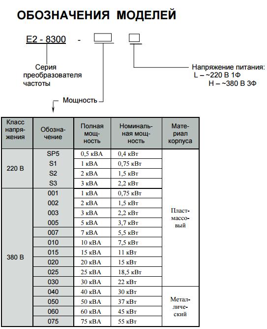 chastotnyj-preobrazovatel-vesper-e2-8300