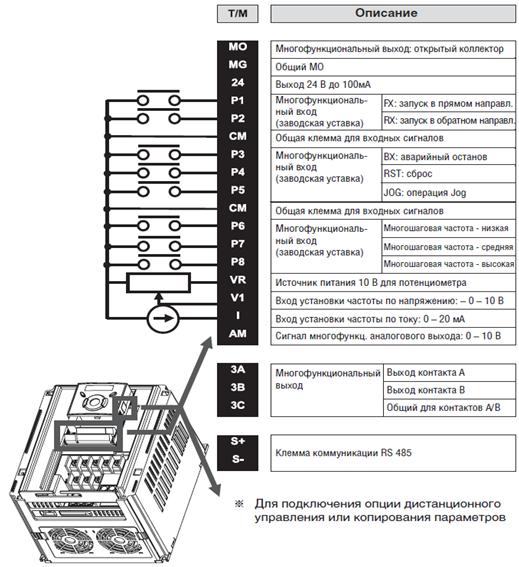 chastotnyj-preobrazovatel-sv015ig5a-4