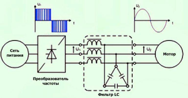 Частотный привод асинхронный