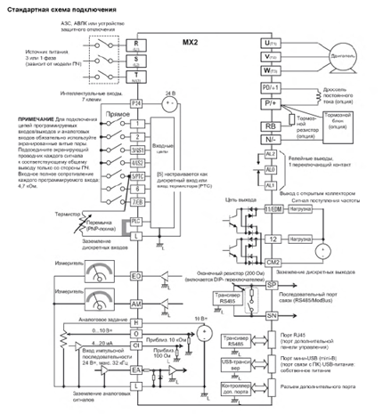 Частотник omron MX2
