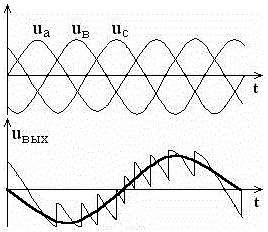 для чего нужен частотный преобразователь