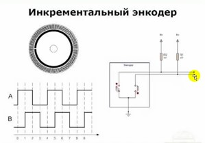Подключение энкодера к частотному преобразователю схема