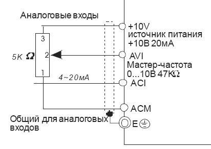 Потенциометр для частотного преобразователя