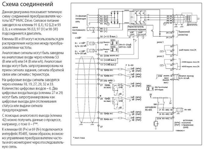 Преобразователь частоты vlt hvac fc 102