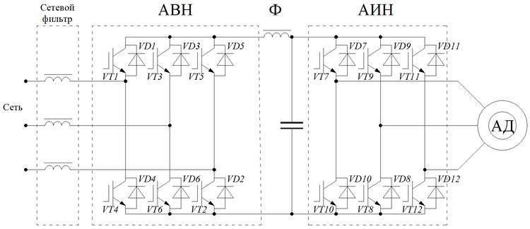 ЭМС частотного преобразователя