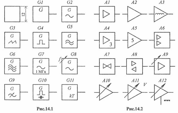 Обозначение частотного преобразователя на схеме