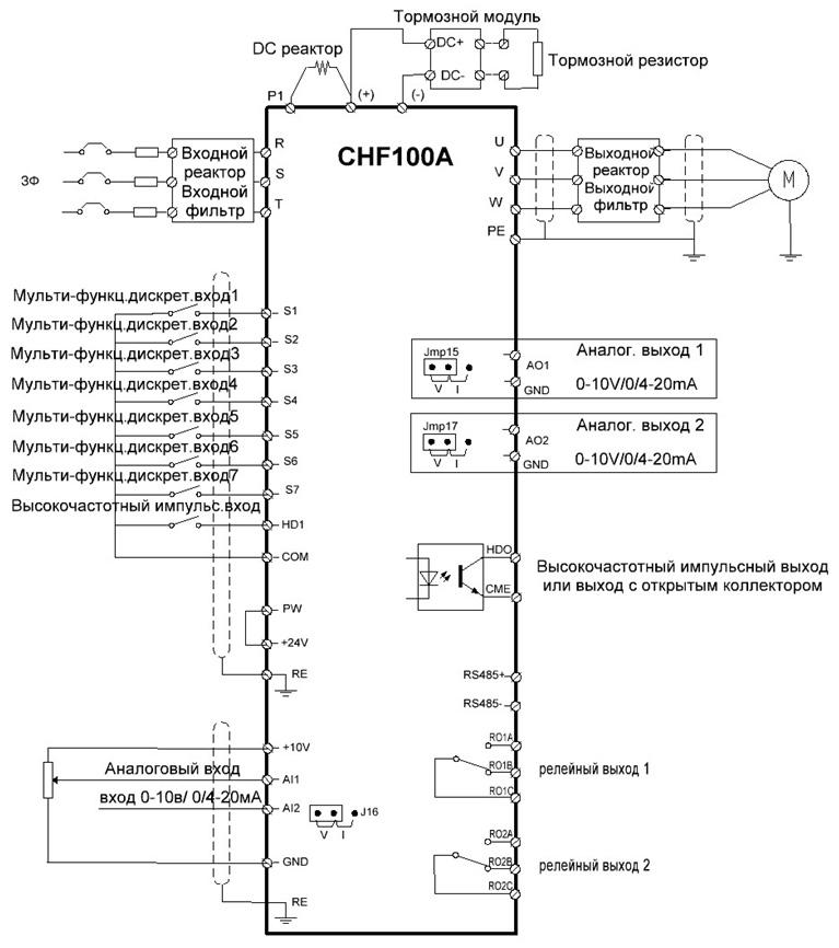 Частотник invt инструкция