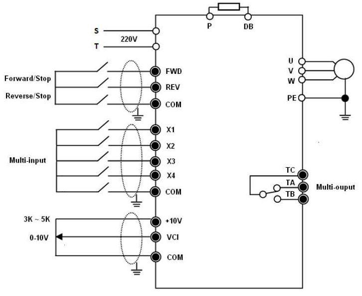 Tecorp частотные преобразователи
