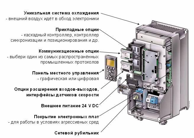 Ремонт частотного преобразователя ДАНФОСС