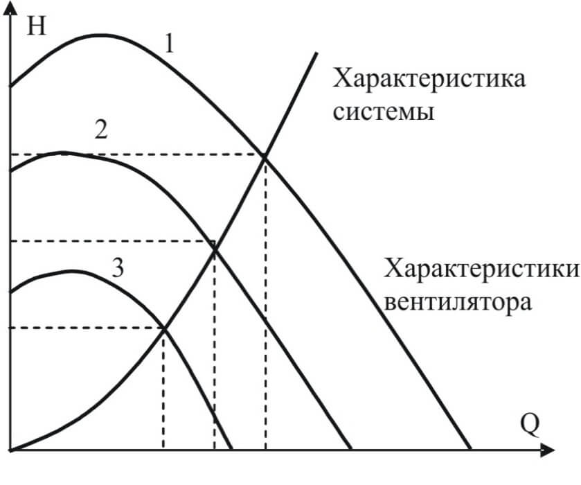 Схемы OMRON