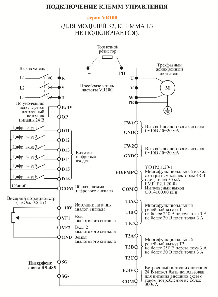 Подключение клемм управления серии VRSS