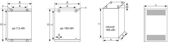 Размеры TECORP HC1- C