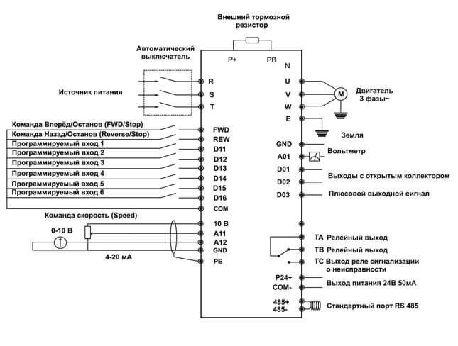Подключение частотного преобразователя к электродвигателю